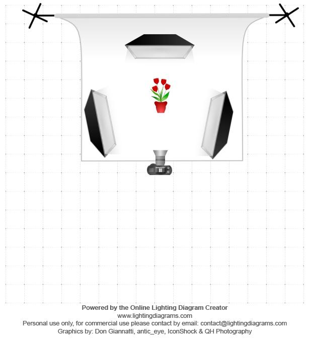 Lighting diagram 1511978036 esauce fotografia de produto esauce ccuart Image collections